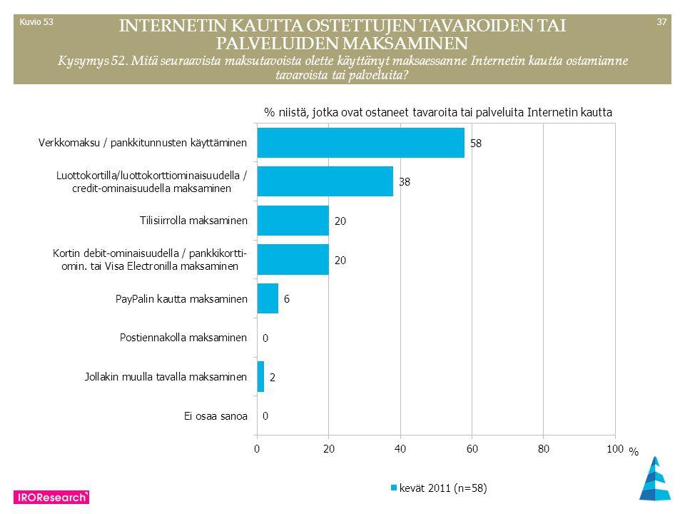 37 % niistä, jotka ovat ostaneet tavaroita tai palveluita Internetin kautta INTERNETIN KAUTTA OSTETTUJEN TAVAROIDEN TAI PALVELUIDEN MAKSAMINEN Kysymys 52.