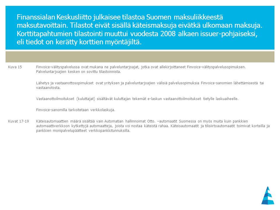 Finanssialan Keskusliitto julkaisee tilastoa Suomen maksuliikkeestä maksutavoittain.