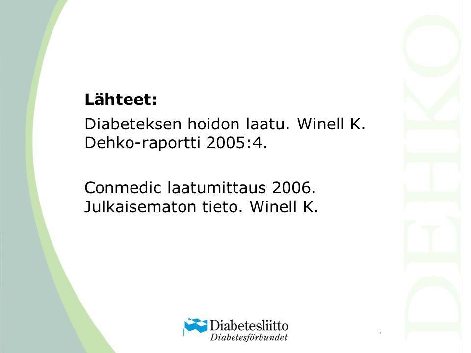 Lähteet: Diabeteksen hoidon laatu. Winell K. Dehko-raportti 2005:4.