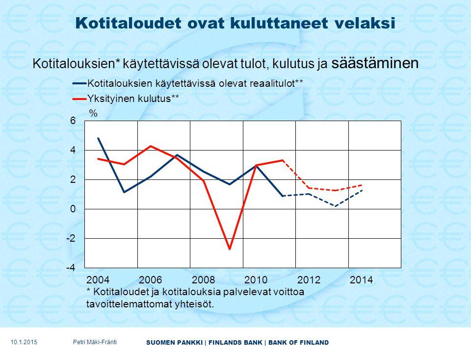 SUOMEN PANKKI | FINLANDS BANK | BANK OF FINLAND Kotitaloudet ovat kuluttaneet velaksi 10.1.2015Petri Mäki-Fränti