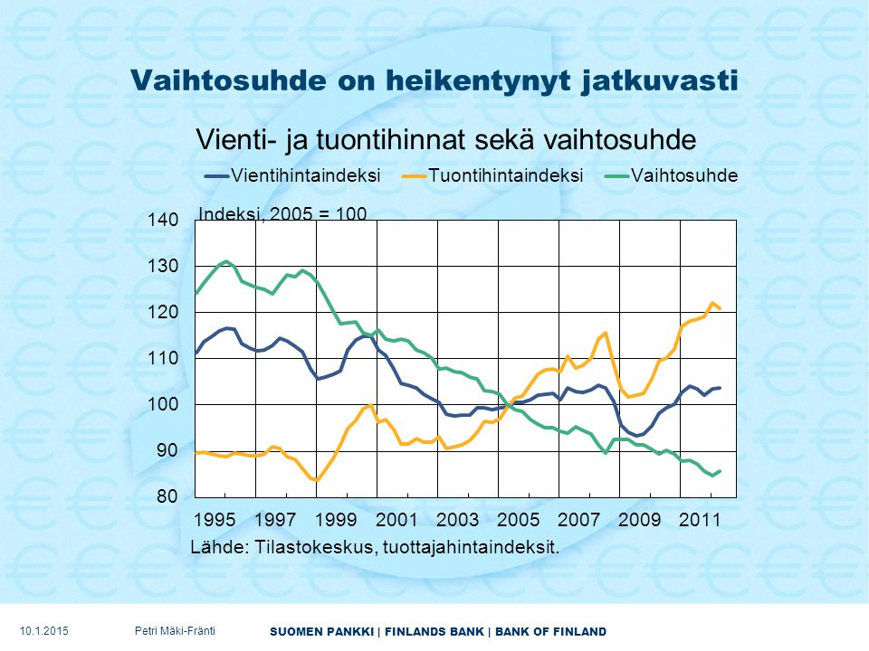 SUOMEN PANKKI | FINLANDS BANK | BANK OF FINLAND Vaihtosuhde on heikentynyt jatkuvasti 10.1.2015Petri Mäki-Fränti