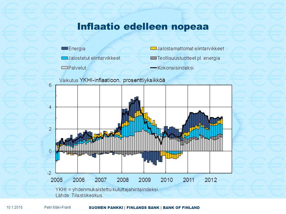 SUOMEN PANKKI | FINLANDS BANK | BANK OF FINLAND Inflaatio edelleen nopeaa 10.1.2015Petri Mäki-Fränti