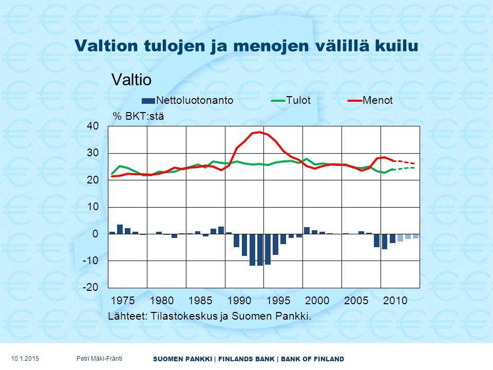 SUOMEN PANKKI | FINLANDS BANK | BANK OF FINLAND Valtion tulojen ja menojen välillä kuilu 10.1.2015Petri Mäki-Fränti