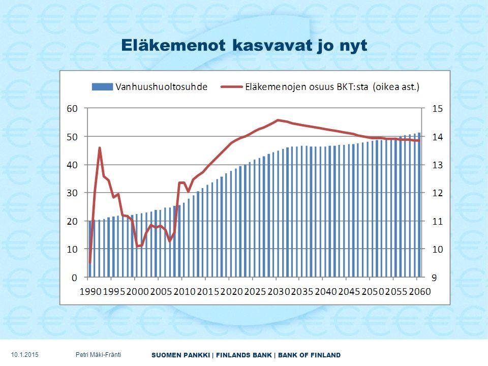 SUOMEN PANKKI | FINLANDS BANK | BANK OF FINLAND Eläkemenot kasvavat jo nyt 10.1.2015Petri Mäki-Fränti