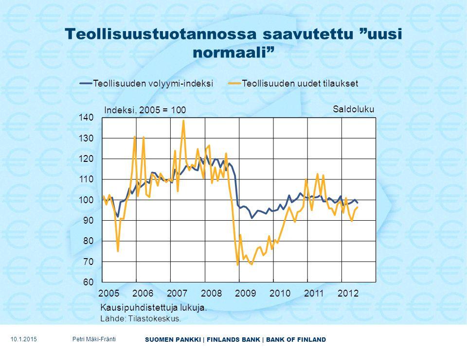 SUOMEN PANKKI | FINLANDS BANK | BANK OF FINLAND Teollisuustuotannossa saavutettu uusi normaali 10.1.2015Petri Mäki-Fränti