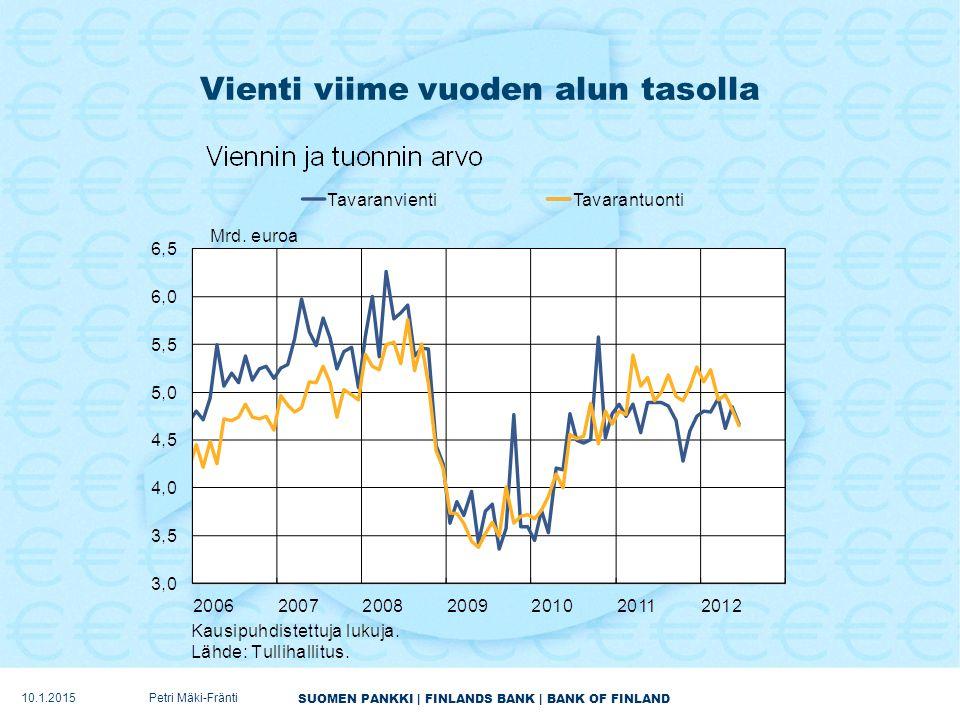 SUOMEN PANKKI | FINLANDS BANK | BANK OF FINLAND Vienti viime vuoden alun tasolla 10.1.2015Petri Mäki-Fränti