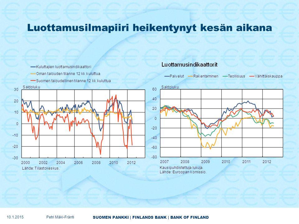 SUOMEN PANKKI | FINLANDS BANK | BANK OF FINLAND Luottamusilmapiiri heikentynyt kesän aikana 10.1.2015Petri Mäki-Fränti