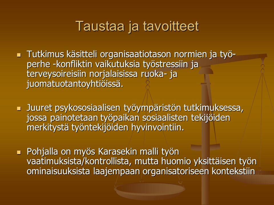 Taustaa ja tavoitteet Tutkimus käsitteli organisaatiotason normien ja työ- perhe -konfliktin vaikutuksia työstressiin ja terveysoireisiin norjalaisissa ruoka- ja juomatuotantoyhtiöissä.