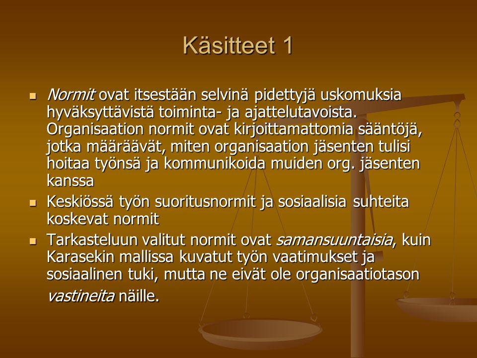Käsitteet 1 Normit ovat itsestään selvinä pidettyjä uskomuksia hyväksyttävistä toiminta- ja ajattelutavoista.
