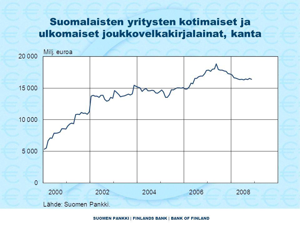 SUOMEN PANKKI | FINLANDS BANK | BANK OF FINLAND Suomalaisten yritysten kotimaiset ja ulkomaiset joukkovelkakirjalainat, kanta
