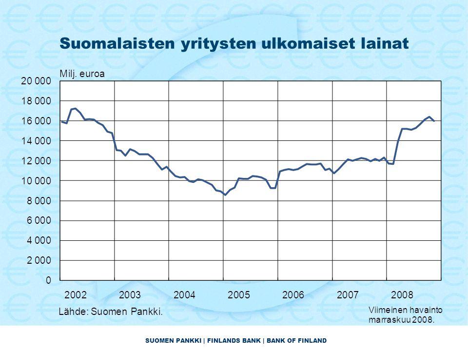 SUOMEN PANKKI | FINLANDS BANK | BANK OF FINLAND Suomalaisten yritysten ulkomaiset lainat