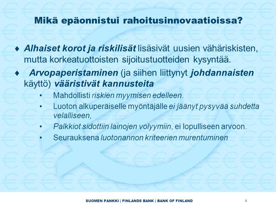 SUOMEN PANKKI | FINLANDS BANK | BANK OF FINLAND Mikä epäonnistui rahoitusinnovaatioissa.