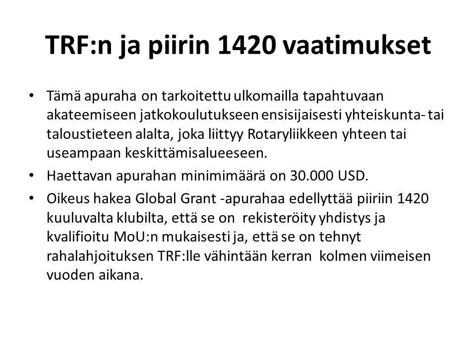 TRF:n ja piirin 1420 vaatimukset Tämä apuraha on tarkoitettu ulkomailla tapahtuvaan akateemiseen jatkokoulutukseen ensisijaisesti yhteiskunta- tai taloustieteen alalta, joka liittyy Rotaryliikkeen yhteen tai useampaan keskittämisalueeseen.