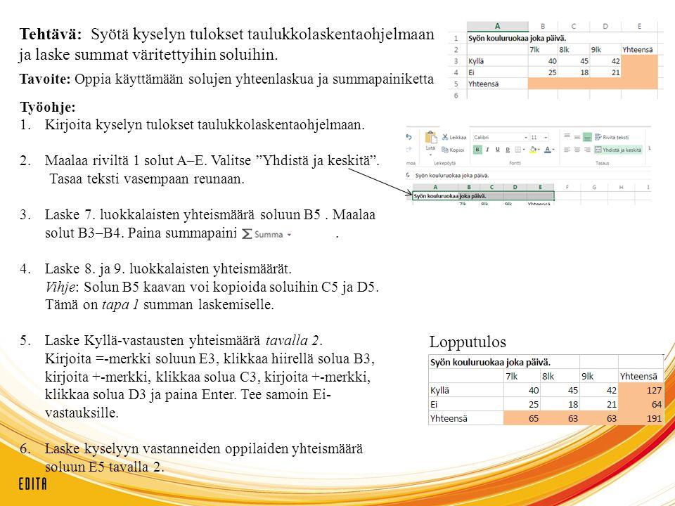 Tehtävä: Syötä kyselyn tulokset taulukkolaskentaohjelmaan ja laske summat väritettyihin soluihin.