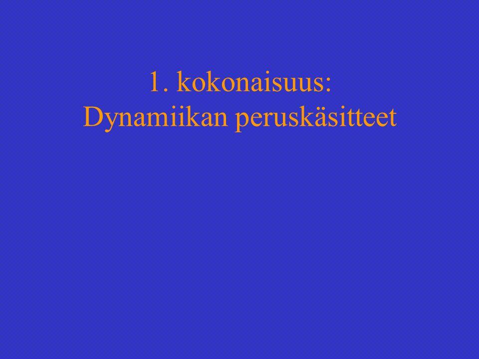 1. kokonaisuus: Dynamiikan peruskäsitteet