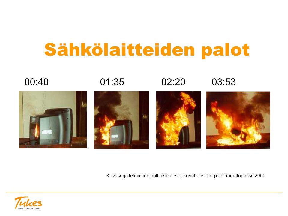 Sähkölaitteiden palot 00:4001:3502:2003:53 Kuvasarja television polttokokeesta, kuvattu VTT:n palolaboratoriossa 2000