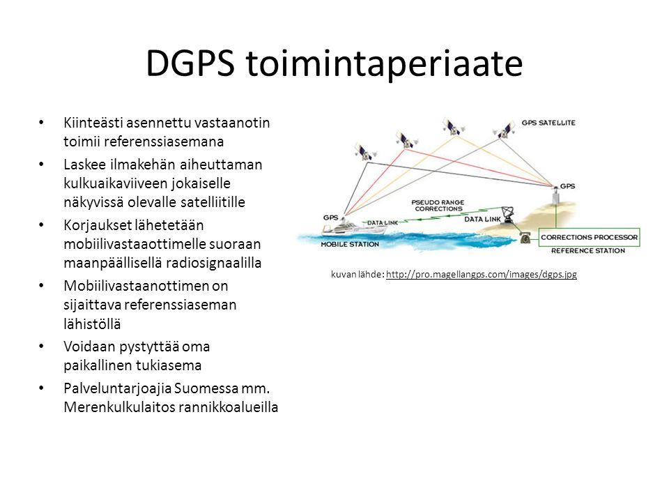 DGPS toimintaperiaate Kiinteästi asennettu vastaanotin toimii referenssiasemana Laskee ilmakehän aiheuttaman kulkuaikaviiveen jokaiselle näkyvissä olevalle satelliitille Korjaukset lähetetään mobiilivastaaottimelle suoraan maanpäällisellä radiosignaalilla Mobiilivastaanottimen on sijaittava referenssiaseman lähistöllä Voidaan pystyttää oma paikallinen tukiasema Palveluntarjoajia Suomessa mm.