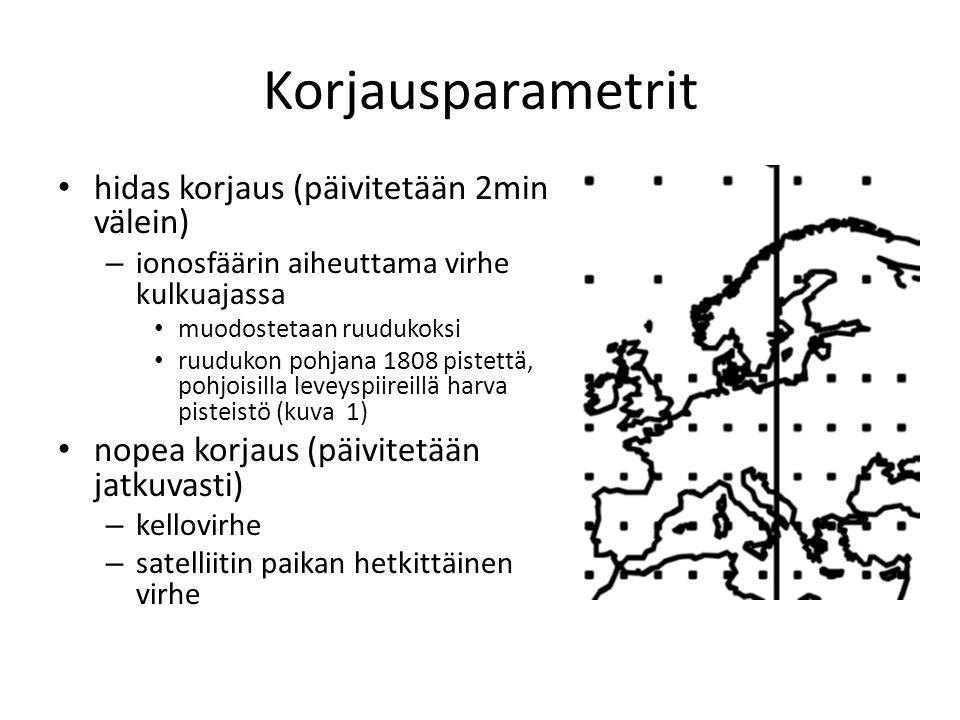 Korjausparametrit hidas korjaus (päivitetään 2min välein) – ionosfäärin aiheuttama virhe kulkuajassa muodostetaan ruudukoksi ruudukon pohjana 1808 pistettä, pohjoisilla leveyspiireillä harva pisteistö (kuva 1) nopea korjaus (päivitetään jatkuvasti) – kellovirhe – satelliitin paikan hetkittäinen virhe