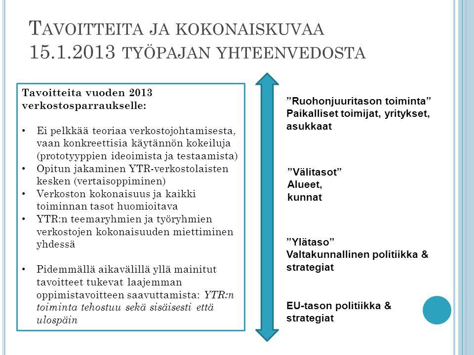 T AVOITTEITA JA KOKONAISKUVAA 15.1.2013 TYÖPAJAN YHTEENVEDOSTA Ruohonjuuritason toiminta Paikalliset toimijat, yritykset, asukkaat Ylätaso Valtakunnallinen politiikka & strategiat EU-tason politiikka & strategiat Välitasot Alueet, kunnat Tavoitteita vuoden 2013 verkostosparraukselle: Ei pelkkää teoriaa verkostojohtamisesta, vaan konkreettisia käytännön kokeiluja (prototyyppien ideoimista ja testaamista) Opitun jakaminen YTR-verkostolaisten kesken (vertaisoppiminen) Verkoston kokonaisuus ja kaikki toiminnan tasot huomioitava YTR:n teemaryhmien ja työryhmien verkostojen kokonaisuuden miettiminen yhdessä Pidemmällä aikavälillä yllä mainitut tavoitteet tukevat laajemman oppimistavoitteen saavuttamista: YTR:n toiminta tehostuu sekä sisäisesti että ulospäin