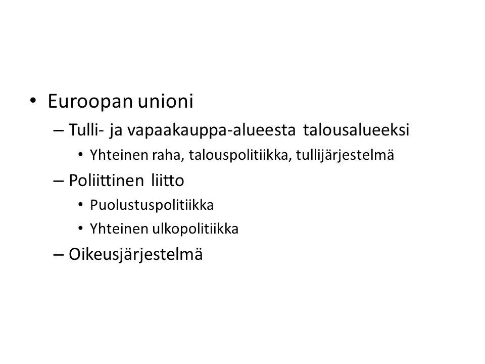 Euroopan unioni – Tulli- ja vapaakauppa-alueesta talousalueeksi Yhteinen raha, talouspolitiikka, tullijärjestelmä – Poliittinen liitto Puolustuspolitiikka Yhteinen ulkopolitiikka – Oikeusjärjestelmä