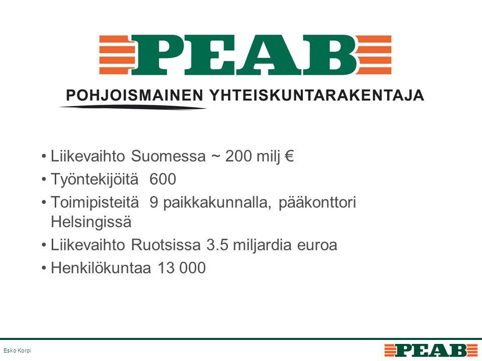 Esko Korpi Liikevaihto Suomessa ~ 200 milj € Työntekijöitä 600 Toimipisteitä 9 paikkakunnalla, pääkonttori Helsingissä Liikevaihto Ruotsissa 3.5 miljardia euroa Henkilökuntaa 13 000