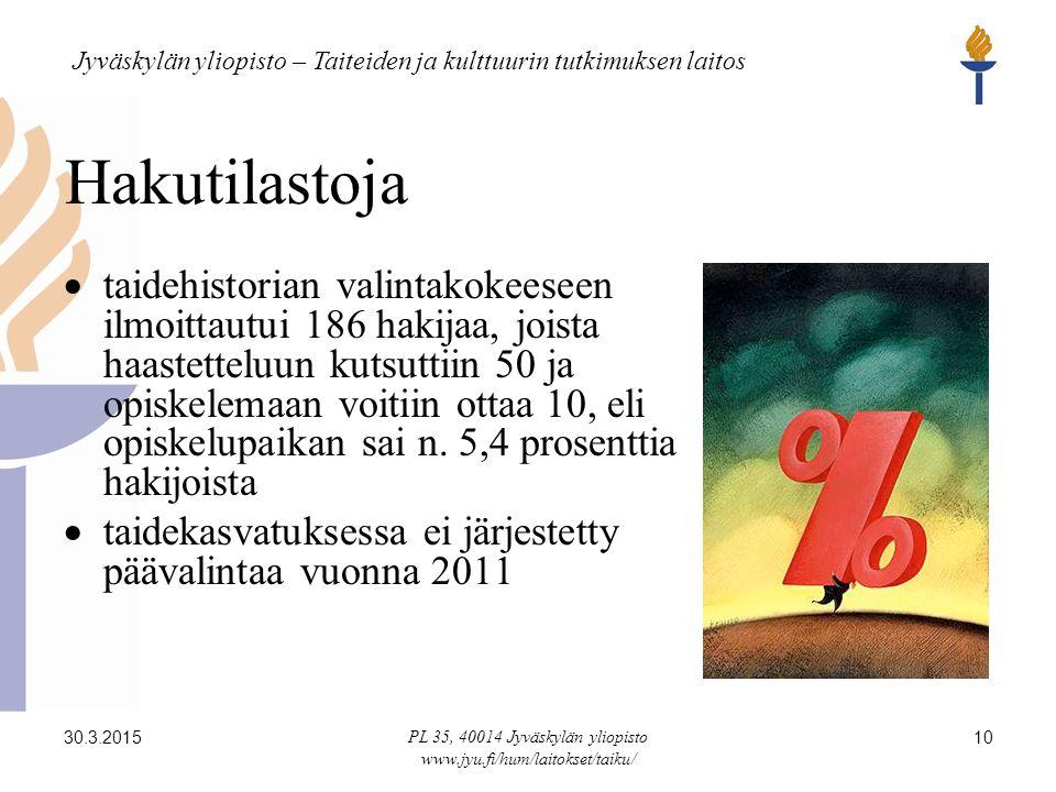 Jyväskylän yliopisto – Taiteiden ja kulttuurin tutkimuksen laitos 30.3.2015 PL 35, 40014 Jyväskylän yliopisto www.jyu.fi/hum/laitokset/taiku/ 10 Hakutilastoja  taidehistorian valintakokeeseen ilmoittautui 186 hakijaa, joista haastetteluun kutsuttiin 50 ja opiskelemaan voitiin ottaa 10, eli opiskelupaikan sai n.