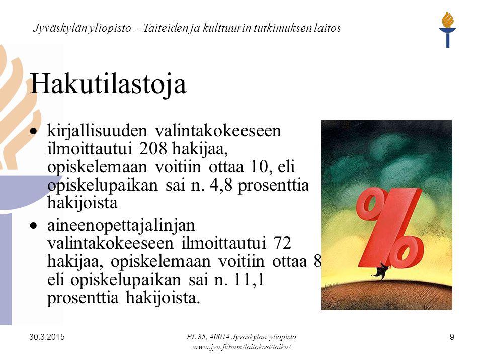 Jyväskylän yliopisto – Taiteiden ja kulttuurin tutkimuksen laitos 30.3.2015 PL 35, 40014 Jyväskylän yliopisto www.jyu.fi/hum/laitokset/taiku/ 9 Hakutilastoja  kirjallisuuden valintakokeeseen ilmoittautui 208 hakijaa, opiskelemaan voitiin ottaa 10, eli opiskelupaikan sai n.