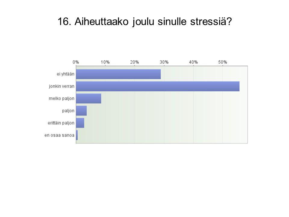 16. Aiheuttaako joulu sinulle stressiä