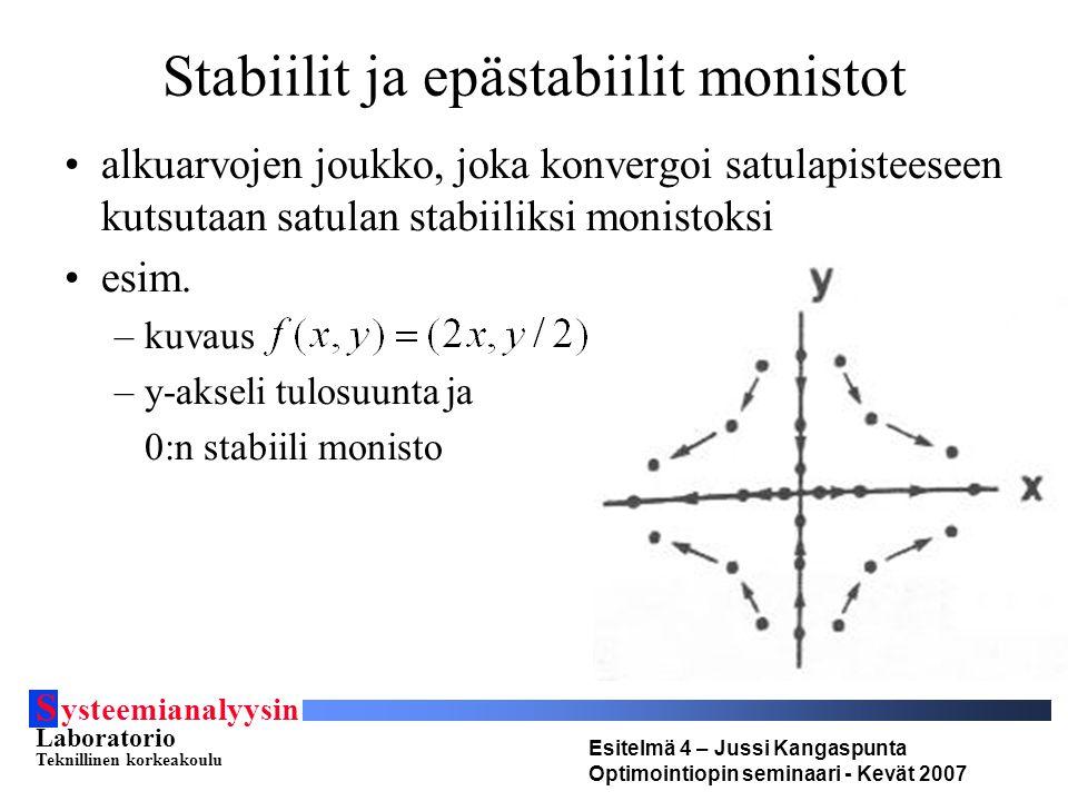 S ysteemianalyysin Laboratorio Teknillinen korkeakoulu Esitelmä 4 – Jussi Kangaspunta Optimointiopin seminaari - Kevät 2007 Stabiilit ja epästabiilit monistot alkuarvojen joukko, joka konvergoi satulapisteeseen kutsutaan satulan stabiiliksi monistoksi esim.