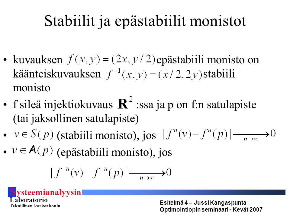 S ysteemianalyysin Laboratorio Teknillinen korkeakoulu Esitelmä 4 – Jussi Kangaspunta Optimointiopin seminaari - Kevät 2007 Stabiilit ja epästabiilit monistot kuvauksen epästabiili monisto on käänteiskuvauksen stabiili monisto f sileä injektiokuvaus :ssa ja p on f:n satulapiste (tai jaksollinen satulapiste) (stabiili monisto), jos (epästabiili monisto), jos