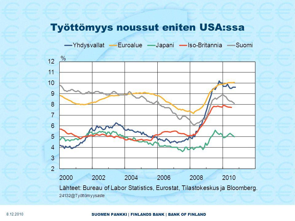 SUOMEN PANKKI | FINLANDS BANK | BANK OF FINLAND Työttömyys noussut eniten USA:ssa 8.12.2010