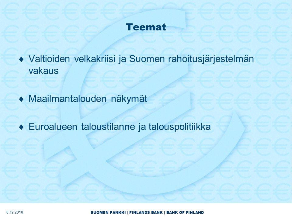 SUOMEN PANKKI | FINLANDS BANK | BANK OF FINLAND Teemat  Valtioiden velkakriisi ja Suomen rahoitusjärjestelmän vakaus  Maailmantalouden näkymät  Euroalueen taloustilanne ja talouspolitiikka 8.12.2010