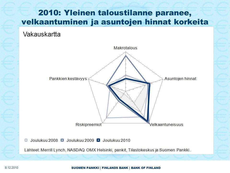 SUOMEN PANKKI | FINLANDS BANK | BANK OF FINLAND 2010: Yleinen taloustilanne paranee, velkaantuminen ja asuntojen hinnat korkeita Vakauskartta 8.12.2010
