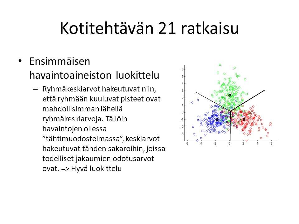Kotitehtävän 21 ratkaisu Ensimmäisen havaintoaineiston luokittelu – Ryhmäkeskiarvot hakeutuvat niin, että ryhmään kuuluvat pisteet ovat mahdollisimman lähellä ryhmäkeskiarvoja.