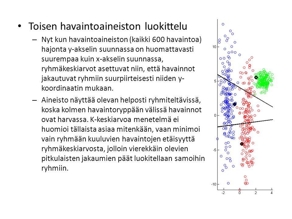 Toisen havaintoaineiston luokittelu – Nyt kun havaintoaineiston (kaikki 600 havaintoa) hajonta y-akselin suunnassa on huomattavasti suurempaa kuin x-akselin suunnassa, ryhmäkeskiarvot asettuvat niin, että havainnot jakautuvat ryhmiin suurpiirteisesti niiden y- koordinaatin mukaan.