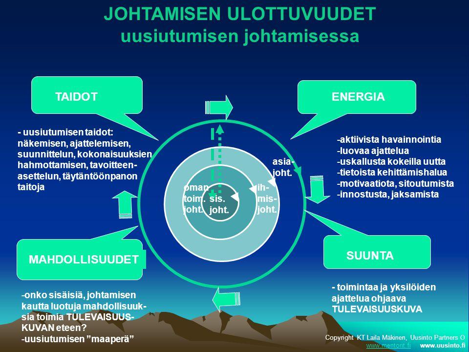 ENERGIA MAHDOLLISUUDET TAIDOT Copyright KT Laila Mäkinen, Uusinto Partners O www.mentorit.fi www.uusinto.fiwww.mentorit.fi SUUNTA JOHTAMISEN ULOTTUVUUDET uusiutumisen johtamisessa asia- joht.