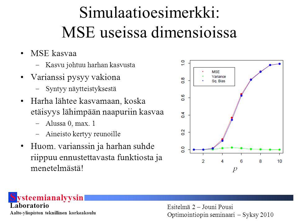 S ysteemianalyysin Laboratorio Aalto-yliopiston teknillinen korkeakoulu Esitelmä # - Esitelmöijän nimi Optimointiopin seminaari - Syksy 2010 Esitelmä 2 – Jouni Pousi Optimointiopin seminaari – Syksy 2010 Simulaatioesimerkki: MSE useissa dimensioissa MSE kasvaa ‒ Kasvu johtuu harhan kasvusta Varianssi pysyy vakiona ‒ Syntyy näytteistyksestä Harha lähtee kasvamaan, koska etäisyys lähimpään naapuriin kasvaa ‒ Alussa 0, max.