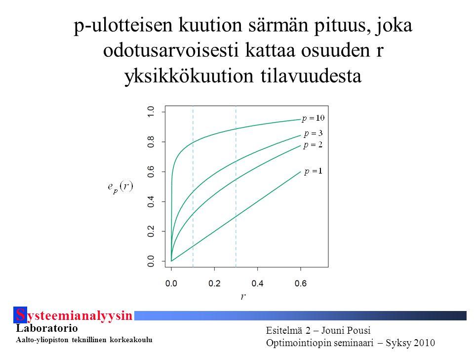 S ysteemianalyysin Laboratorio Aalto-yliopiston teknillinen korkeakoulu Esitelmä # - Esitelmöijän nimi Optimointiopin seminaari - Syksy 2010 Esitelmä 2 – Jouni Pousi Optimointiopin seminaari – Syksy 2010 p-ulotteisen kuution särmän pituus, joka odotusarvoisesti kattaa osuuden r yksikkökuution tilavuudesta