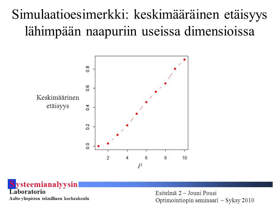 S ysteemianalyysin Laboratorio Aalto-yliopiston teknillinen korkeakoulu Esitelmä # - Esitelmöijän nimi Optimointiopin seminaari - Syksy 2010 Esitelmä 2 – Jouni Pousi Optimointiopin seminaari – Syksy 2010 Simulaatioesimerkki: keskimääräinen etäisyys lähimpään naapuriin useissa dimensioissa Keskimäärinen etäisyys