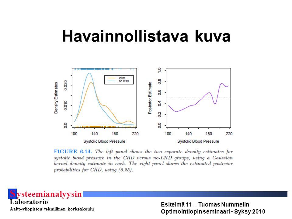S ysteemianalyysin Laboratorio Aalto-yliopiston teknillinen korkeakoulu Esitelmä 11 – Tuomas Nummelin Optimointiopin seminaari - Syksy 2010 Havainnollistava kuva