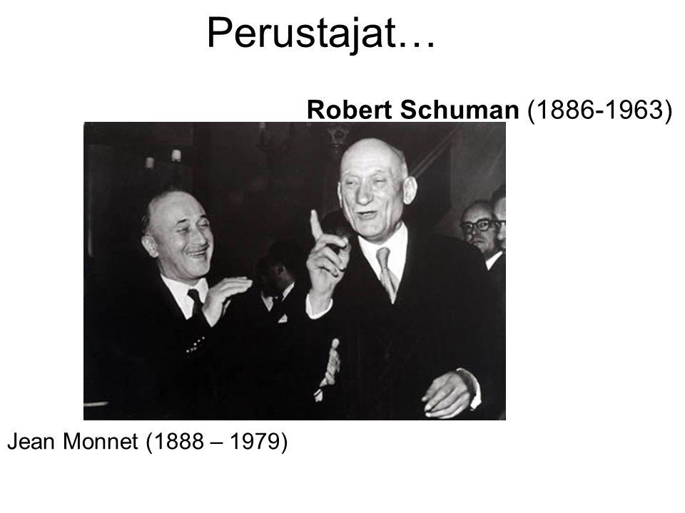 Perustajat… Robert Schuman (1886-1963) Jean Monnet (1888 – 1979)