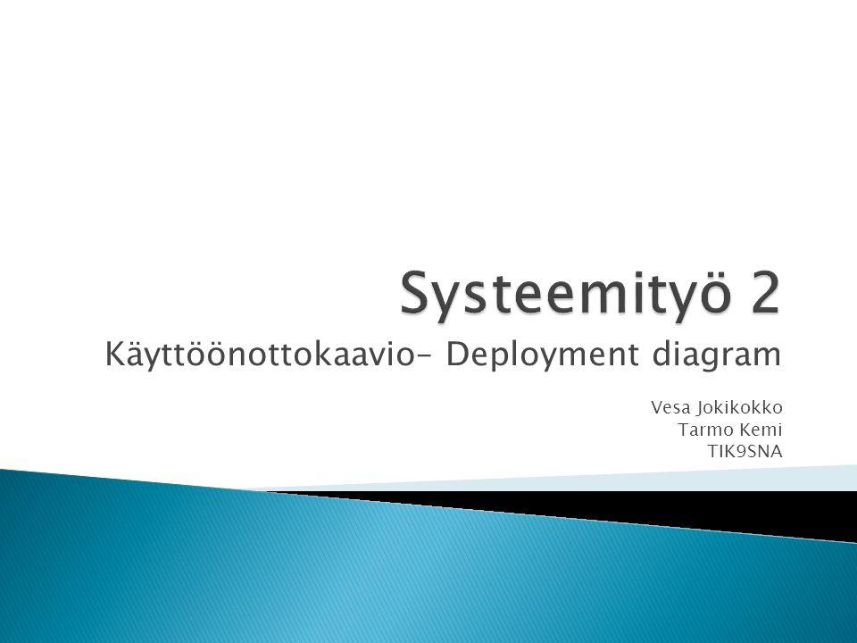 Käyttöönottokaavio– Deployment diagram Vesa Jokikokko Tarmo Kemi TIK9SNA