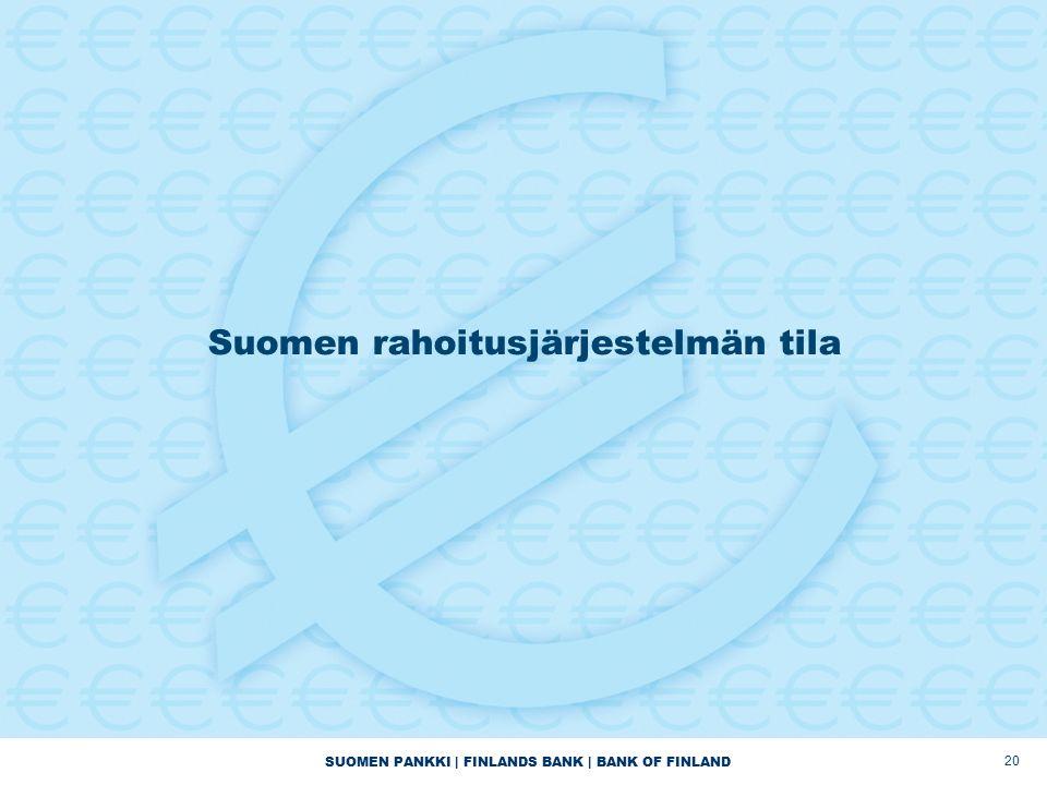 SUOMEN PANKKI | FINLANDS BANK | BANK OF FINLAND 20 Suomen rahoitusjärjestelmän tila