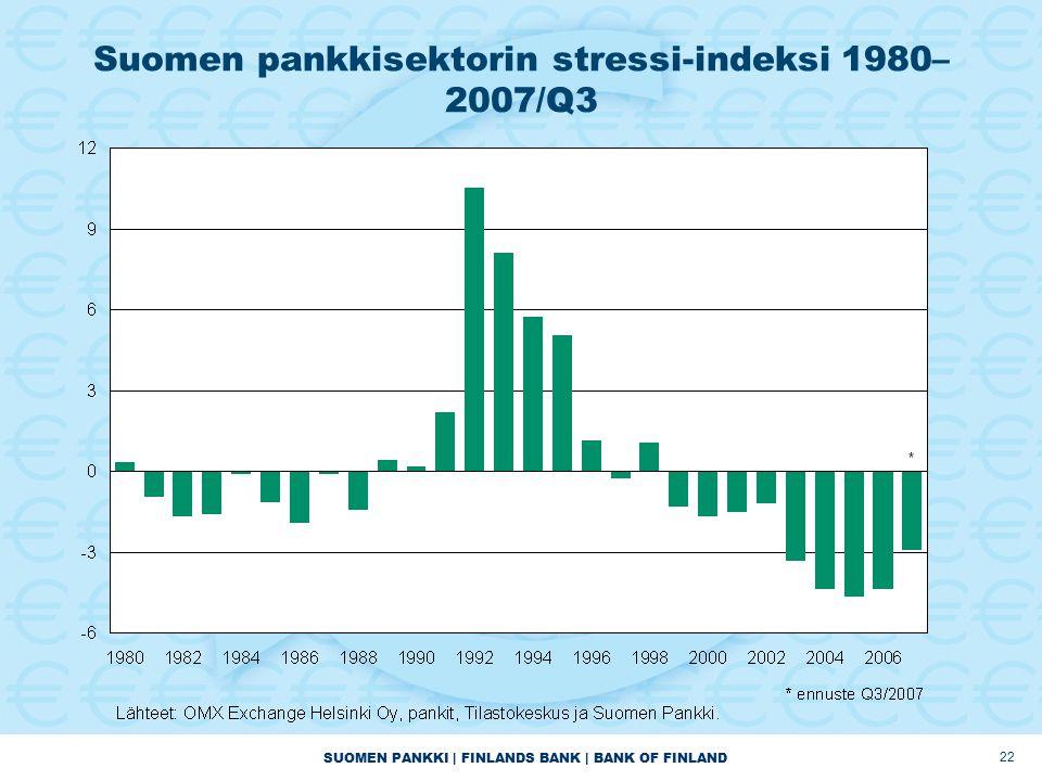 SUOMEN PANKKI | FINLANDS BANK | BANK OF FINLAND 22 Suomen pankkisektorin stressi-indeksi 1980– 2007/Q3