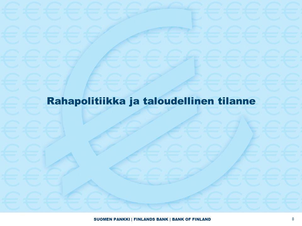 SUOMEN PANKKI | FINLANDS BANK | BANK OF FINLAND 8 Rahapolitiikka ja taloudellinen tilanne