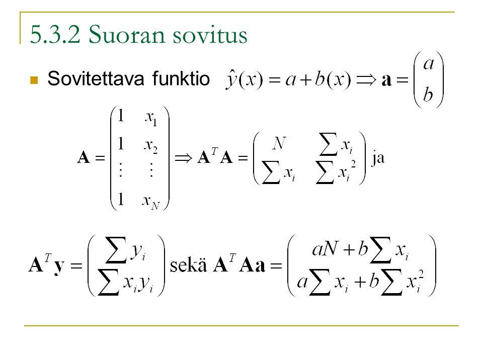 5.3.2 Suoran sovitus Sovitettava funktio