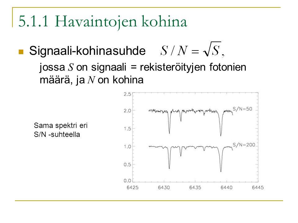 5.1.1 Havaintojen kohina Signaali-kohinasuhde jossa S on signaali = rekisteröityjen fotonien määrä, ja N on kohina Sama spektri eri S/N -suhteella