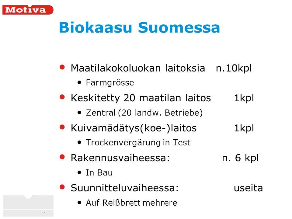 14 Biokaasu Suomessa Maatilakokoluokan laitoksia n.10kpl Farmgrösse Keskitetty 20 maatilan laitos1kpl Zentral (20 landw.