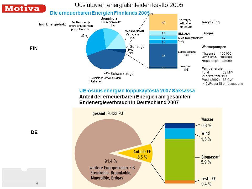 6 Yhteensä 150 000 ilma/ilma- 100 000 maalämpö- ~40 000 (08) Total 128 MW Windkraftanl.