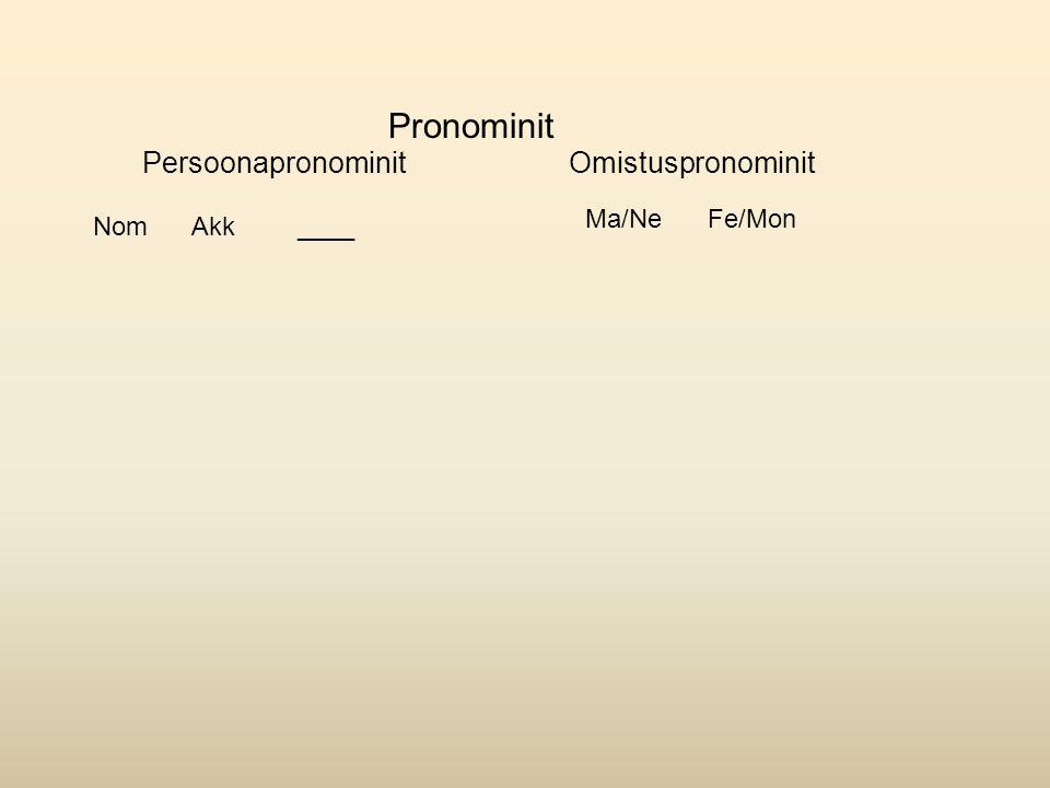 Pronominit PersoonapronominitOmistuspronominit NomAkk____ Ma/NeFe/Mon